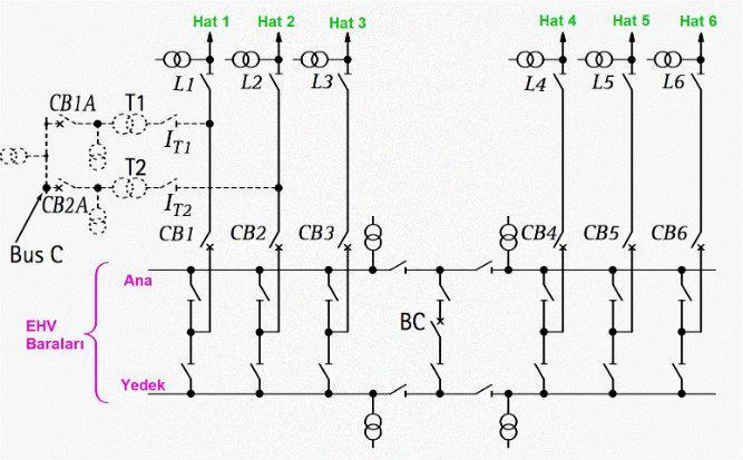 Arıza Sonrası Enerjilendirme ve Otomatik Kapama 1