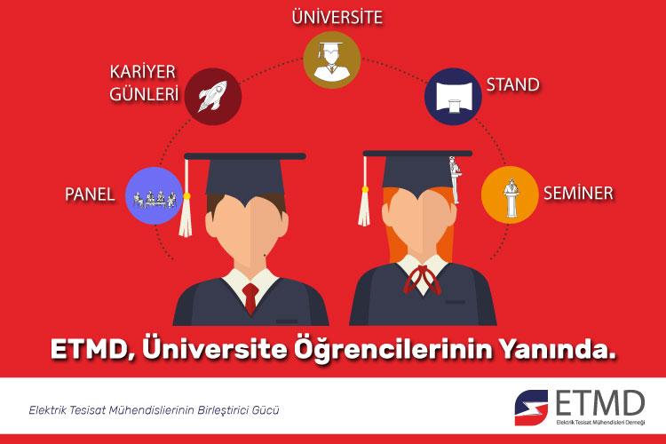 Üniversite Etkinliklikleri 1