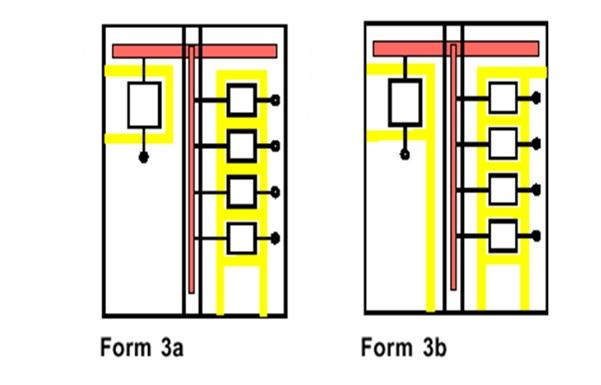 Elektrik Panoları Ve Üretimi 2