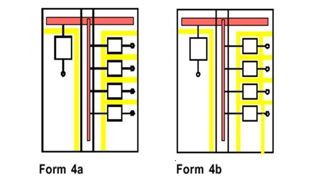 Elektrik Panoları Ve Üretimi 3