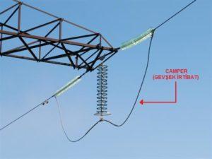 Enerji İletim Hatlarında Kullanılan Elemanlar 8