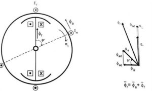 Jeneratör'ün Çalışmasında Neden Kompanzasyon İstenmez? 6
