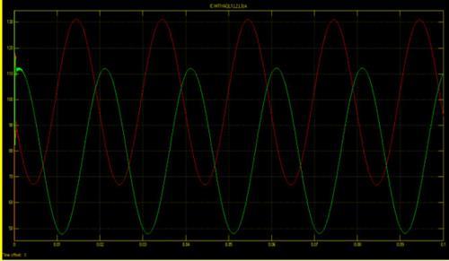 Senkron Jeneratörlerdeki Elektriksel Dengesizlikler 3