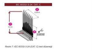 Yangına Dayanıklı Fiber Optik Kablolar 9