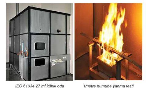 Kabloların Yangın Performansının Önemi ve Ürün Güvenliği 15