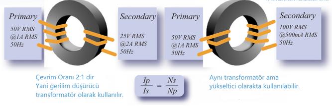 Transformatör Çevirme Oranı - TTR Test Cihazları 3