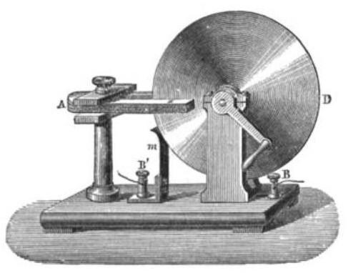 Elektriğin Kısa Tarihi: Elektrik Bilimi Doğuyor 10