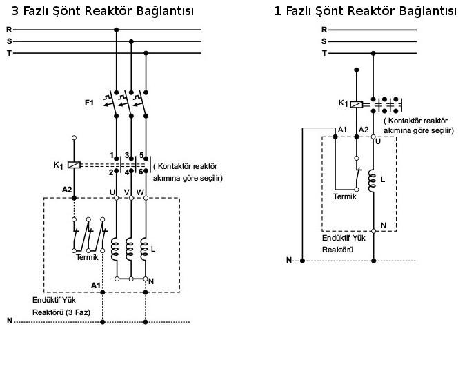 Şönt Reaktör Nedir? 5