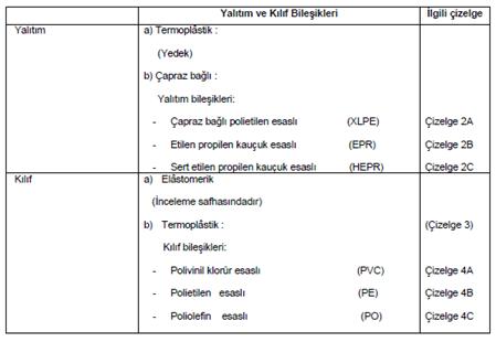 Orta Gerilim Kablo Akım Taşıma Kapasite Hesabı (6kV - 36kV için) 4